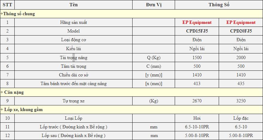 Xe nâng điện EP 1,5 tấn - 2 tấn | Model CPD15FJ5, CPD20FJ5