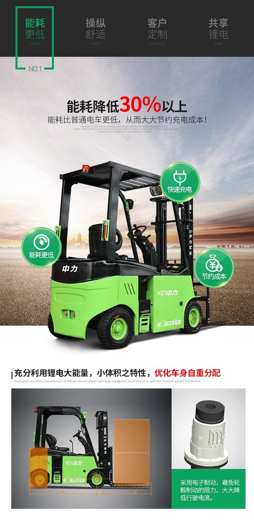 Xe nâng điện 1,5 tấn/2 tấn Pin Lithium, Model CPD15L1/CPD20L1