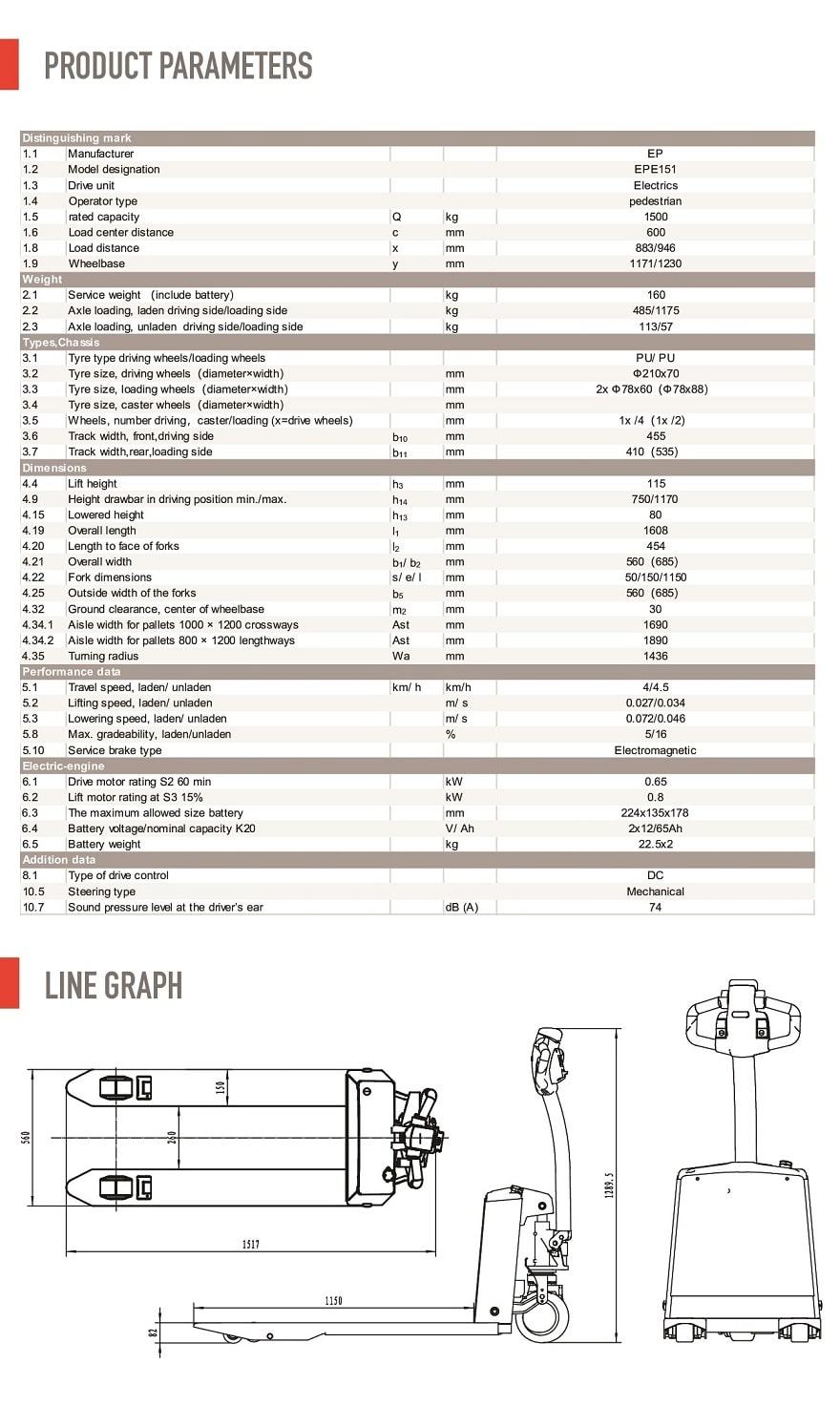 Xe nâng tay điện thấp 1,5 tấn, Model EPE151