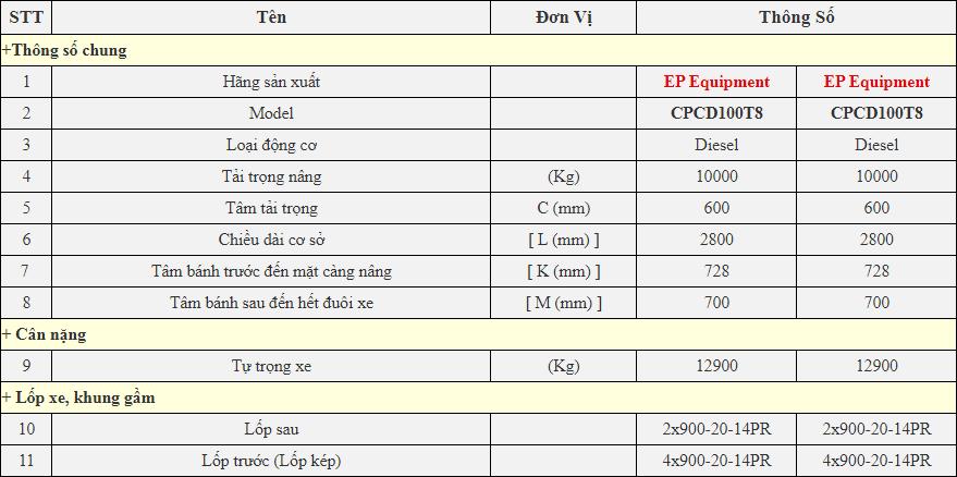 Chi tiết thông số kỹ thuật xe nâng EP 10 Tấn Model CPCD100T8